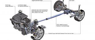 AWD - что это такое в машине, преимущества и недостатки. Полный привод: постоянный и подключаемый. Как устроен и в чём разница?