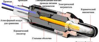 Что такое лямбда зонд: назначение, устройство и неисправности. Устройство и принцип работы кислородного датчика