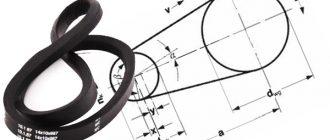 Длина клинового ремня как мерить. Как измерить длину клинового ремня?