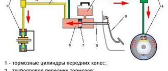 Как проверить ГТЦ? Главный тормозной цилиндр: устройство, проверка и прокачка (основные неисправности ГТЦ). Диагностика тормозной системы
